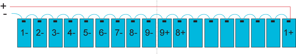 solar module layout