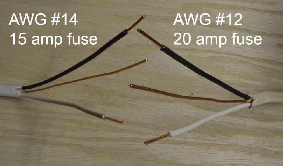 15 20 amp fuse